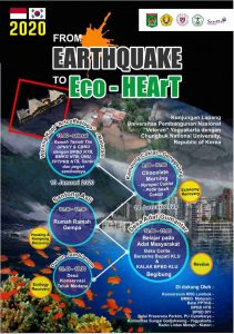 From Earthquake to Eco-HEArT